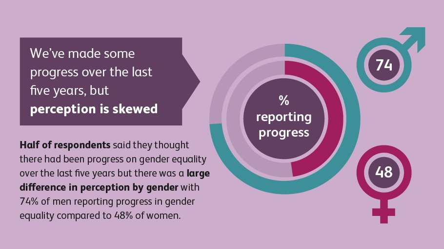 Law Society Equality Infographic